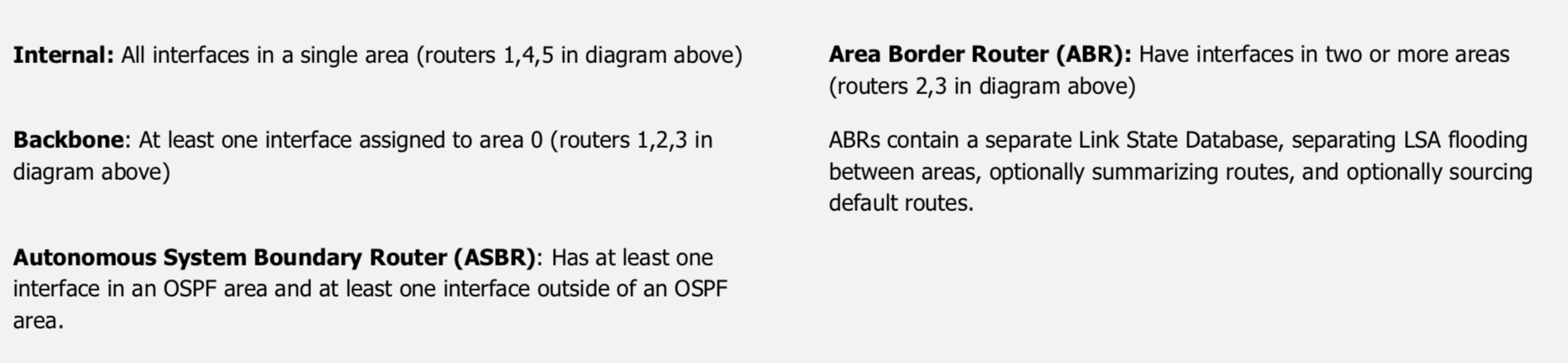 OSPF Router roles
